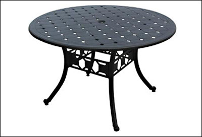Table F1505-T1(D33